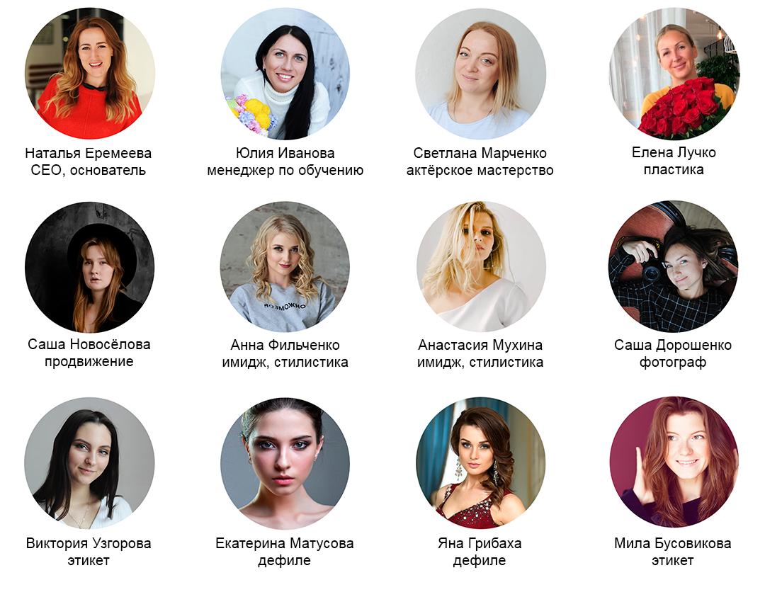 Как стать моделью в новосибирске русские девушки на работе в корее